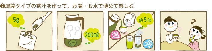 �濃縮タイプの茶汁を作って、お湯・お水で薄めて楽しむ